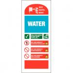 Info Brandslanghaspel sticker